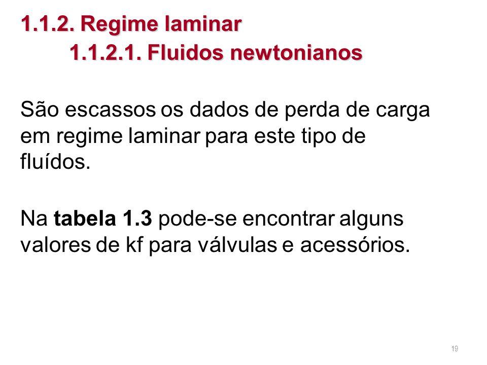 1.1.2. Regime laminar 1.1.2.1. Fluidos newtonianos São escassos os dados de perda de carga em regime laminar para este tipo de fluídos. Na tabela 1.3
