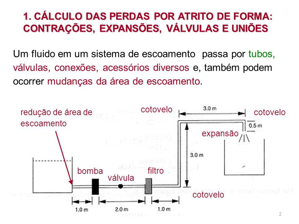 1. CÁLCULO DAS PERDAS POR ATRITO DE FORMA: CONTRAÇÕES, EXPANSÕES, VÁLVULAS E UNIÕES Um fluido em um sistema de escoamento passa por tubos, válvulas, c