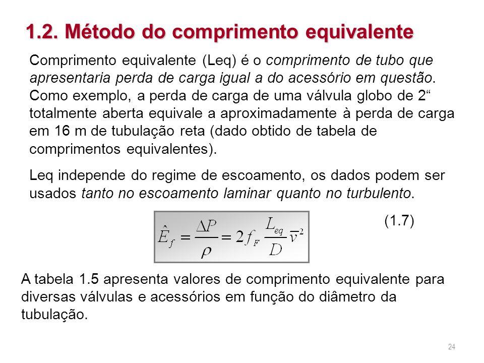 1.2. Método do comprimento equivalente (1.7) A tabela 1.5 apresenta valores de comprimento equivalente para diversas válvulas e acessórios em função d