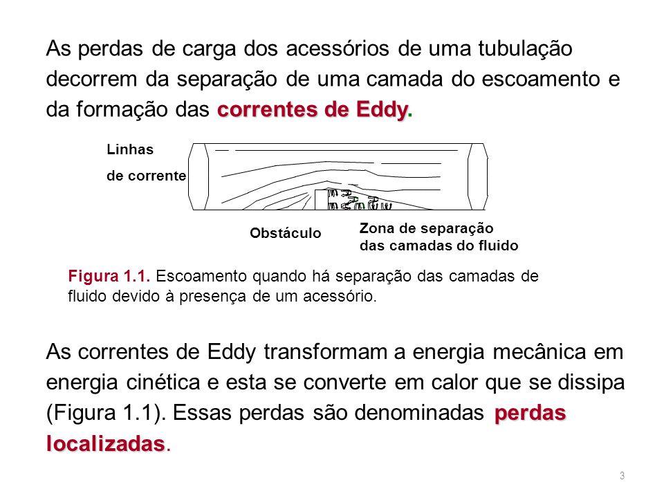 perdas localizadas As correntes de Eddy transformam a energia mecânica em energia cinética e esta se converte em calor que se dissipa (Figura 1.1). Es