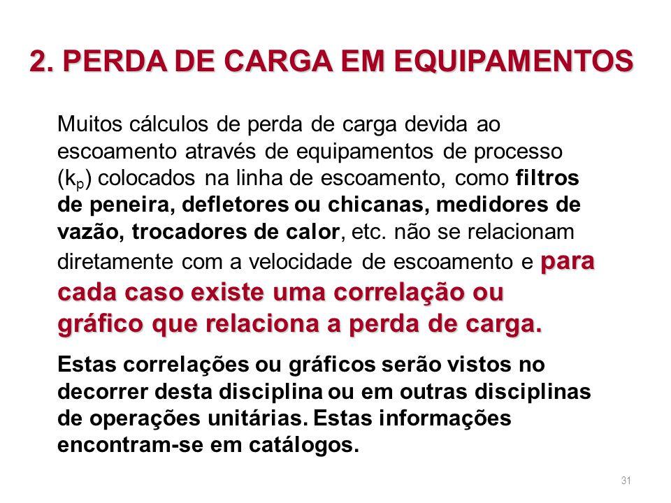 2. PERDA DE CARGA EM EQUIPAMENTOS para cada caso existe uma correlação ou gráfico que relaciona a perda de carga. Muitos cálculos de perda de carga de