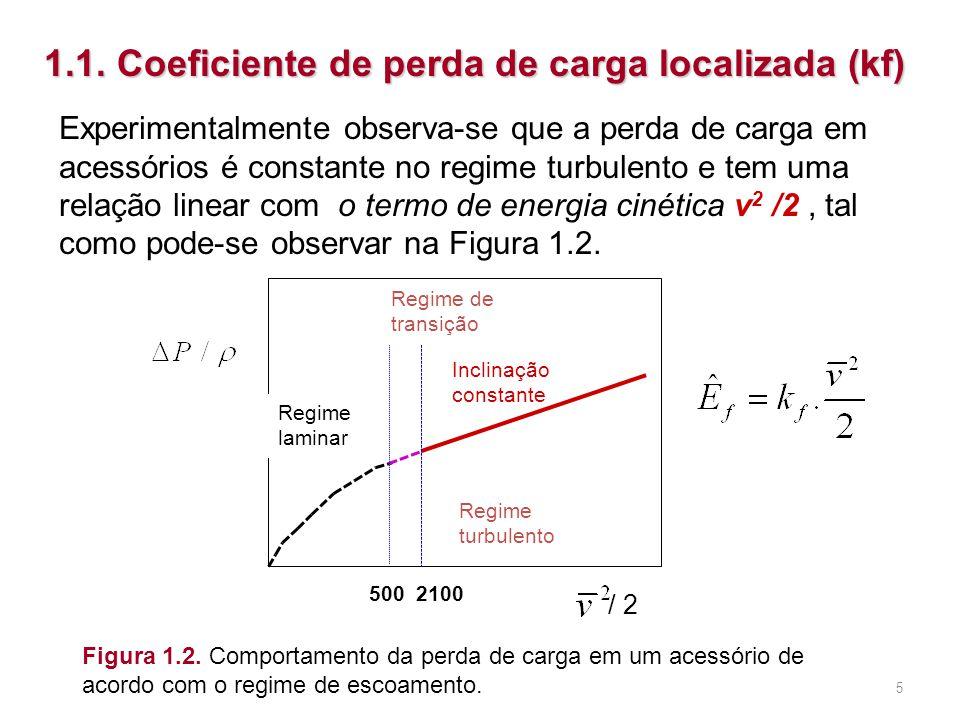 1.1. Coeficiente de perda de carga localizada (kf) Experimentalmente observa-se que a perda de carga em acessórios é constante no regime turbulento e