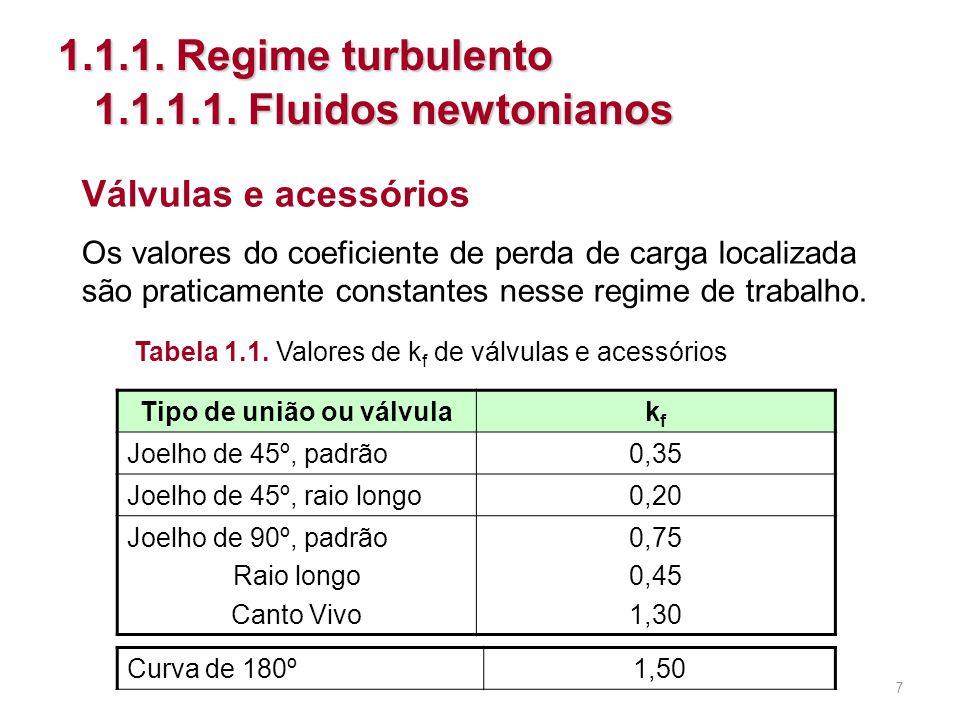 1.1.1. Regime turbulento 1.1.1.1. Fluidos newtonianos Tipo de união ou válvulakfkf Joelho de 45º, padrão0,35 Joelho de 45º, raio longo0,20 Joelho de 9