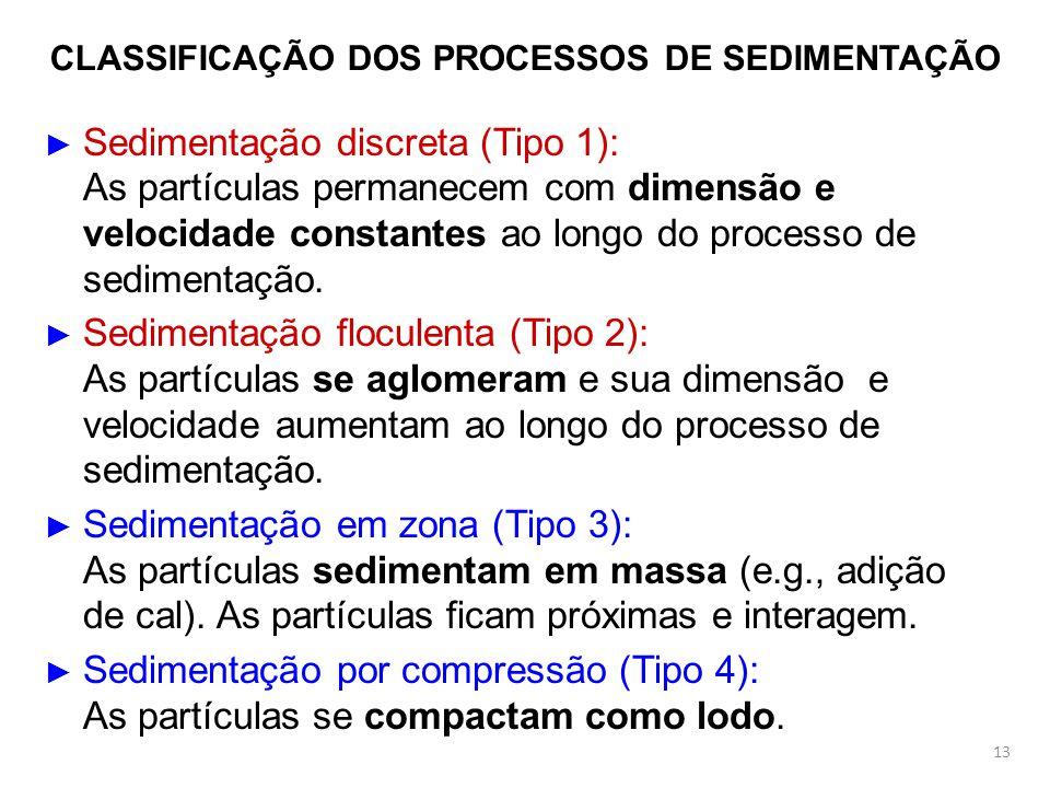 ► Sedimentação discreta (Tipo 1): As partículas permanecem com dimensão e velocidade constantes ao longo do processo de sedimentação. ► Sedimentação f