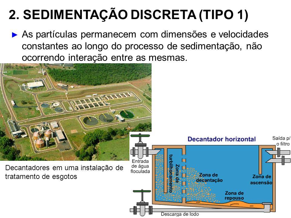 2. SEDIMENTAÇÃO DISCRETA (TIPO 1) ► As partículas permanecem com dimensões e velocidades constantes ao longo do processo de sedimentação, não ocorrend