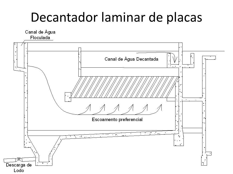 Decantador laminar de placas 16