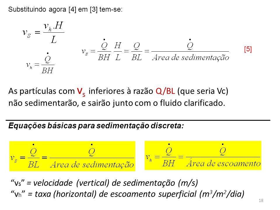 Substituindo agora [4] em [3] tem-se: As partículas com v s inferiores à razão Q/BL (que seria Vc) não sedimentarão, e sairão junto com o fluido clari