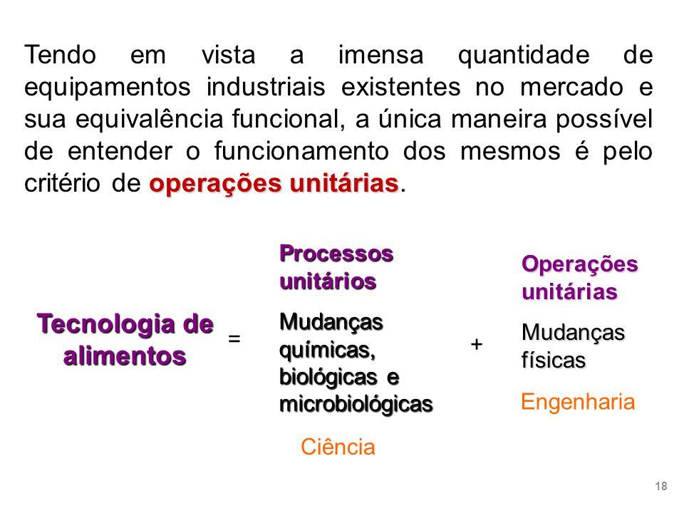 Tecnologia de alimentos = Processos unitários Mudanças químicas, biológicas e microbiológicas Operações unitárias Mudanças físicas + operações unitári