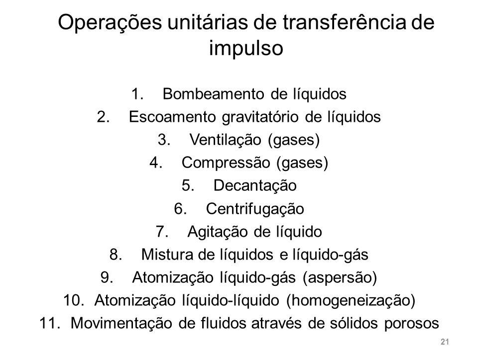 Operações unitárias de transferência de impulso 1.Bombeamento de líquidos 2.Escoamento gravitatório de líquidos 3.Ventilação (gases) 4.Compressão (gas