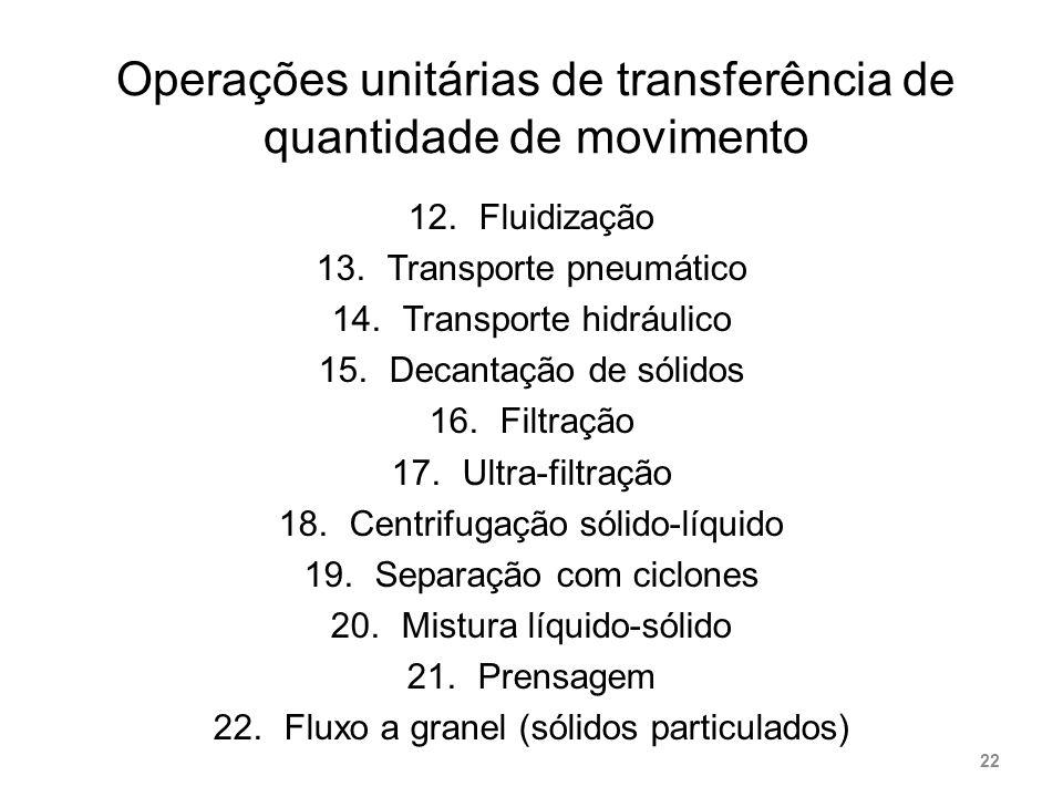 Operações unitárias de transferência de quantidade de movimento 12.Fluidização 13.Transporte pneumático 14.Transporte hidráulico 15.Decantação de sóli