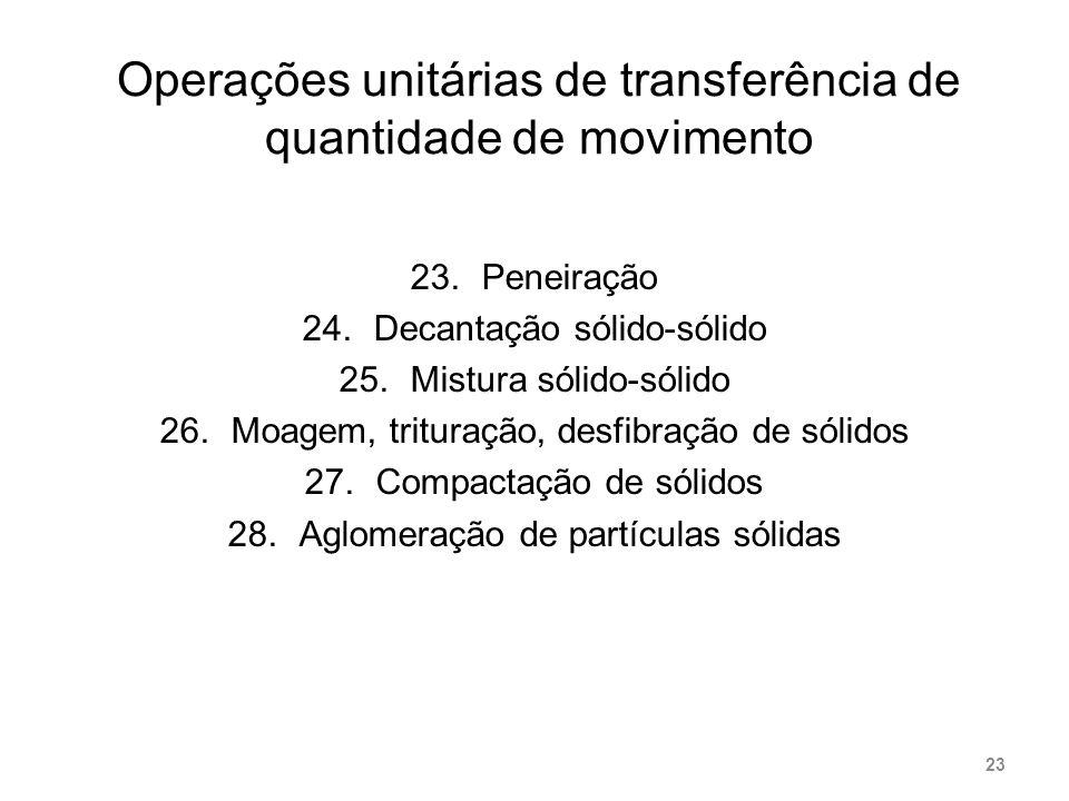 Operações unitárias de transferência de quantidade de movimento 23.Peneiração 24.Decantação sólido-sólido 25.Mistura sólido-sólido 26.Moagem, trituraç