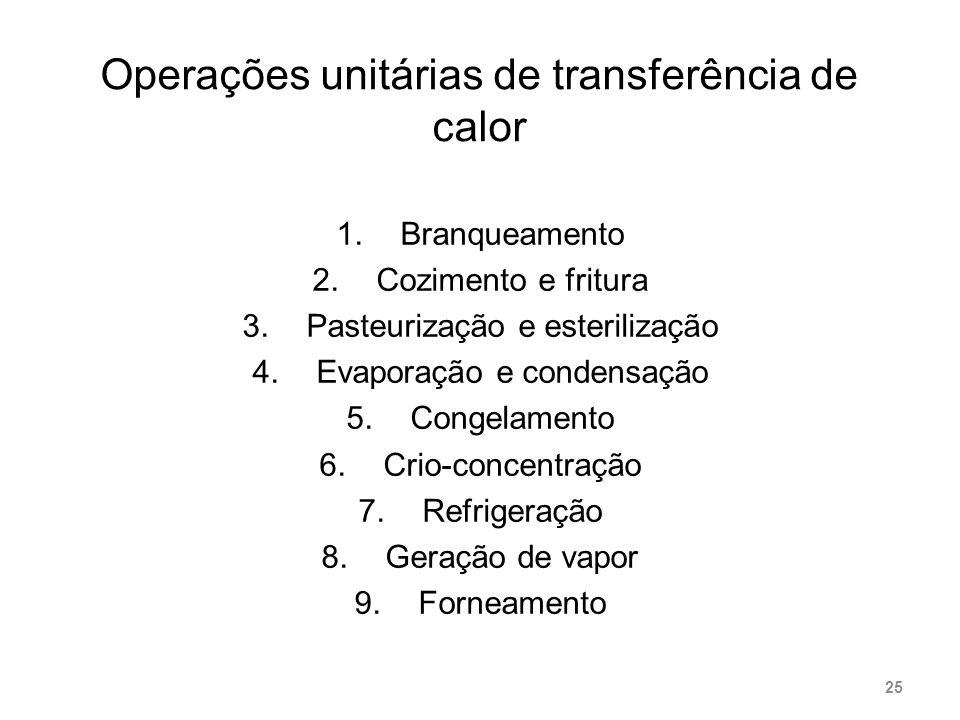 Operações unitárias de transferência de calor 1.Branqueamento 2.Cozimento e fritura 3.Pasteurização e esterilização 4.Evaporação e condensação 5.Conge