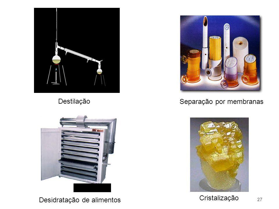 Destilação Desidratação de alimentos Separação por membranas Cristalização 27