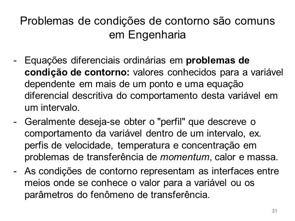 Problemas de condições de contorno são comuns em Engenharia -Equações diferenciais ordinárias em problemas de condição de contorno: valores conhecidos
