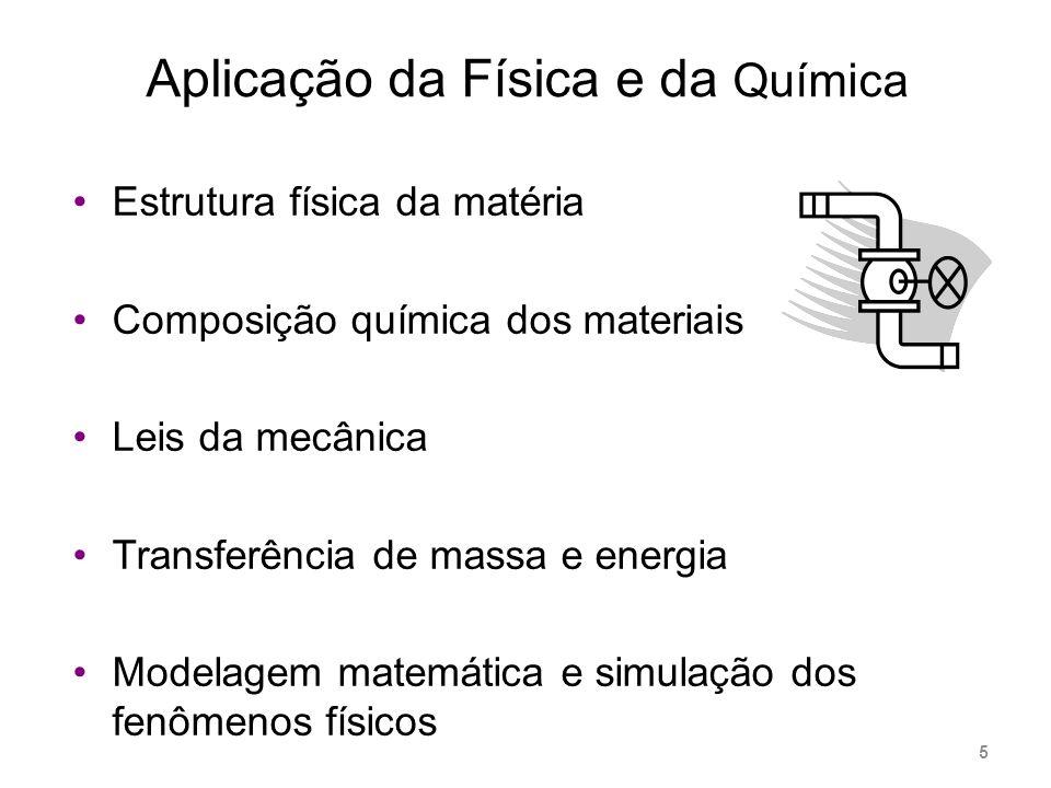 Aplicação da Física e da Química Estrutura física da matéria Composição química dos materiais Leis da mecânica Transferência de massa e energia Modela