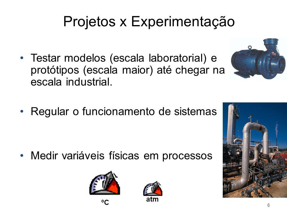 Projetos x Experimentação Testar modelos (escala laboratorial) e protótipos (escala maior) até chegar na escala industrial. Regular o funcionamento de