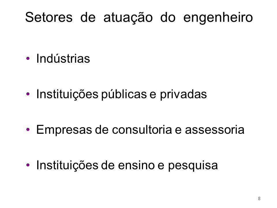Setores de atuação do engenheiro Indústrias Instituições públicas e privadas Empresas de consultoria e assessoria Instituições de ensino e pesquisa 8