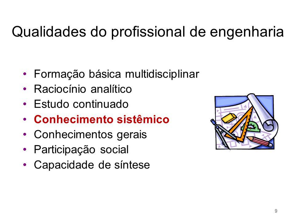 Qualidades do profissional de engenharia Formação básica multidisciplinar Raciocínio analítico Estudo continuado Conhecimento sistêmico Conhecimentos