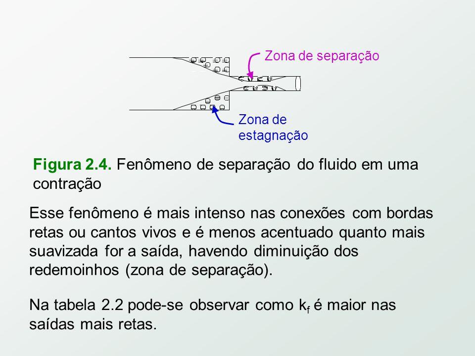 Figura 2.4.