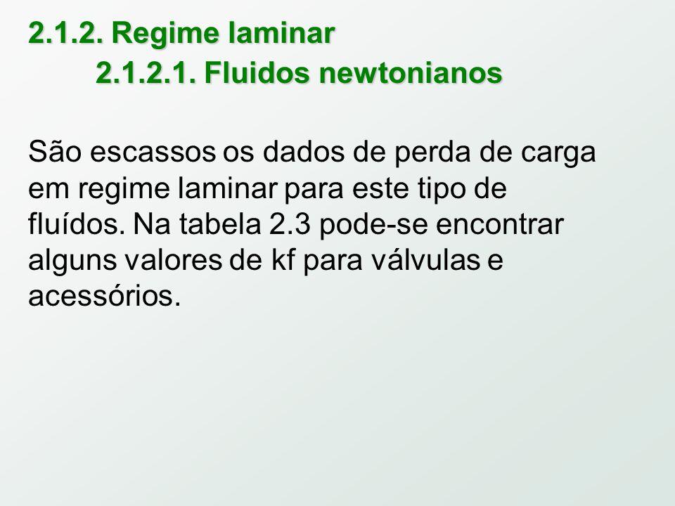 2.1.2.Regime laminar 2.1.2.1.