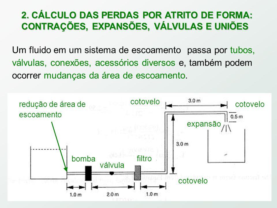 2. CÁLCULO DAS PERDAS POR ATRITO DE FORMA: CONTRAÇÕES, EXPANSÕES, VÁLVULAS E UNIÕES Um fluido em um sistema de escoamento passa por tubos, válvulas, c