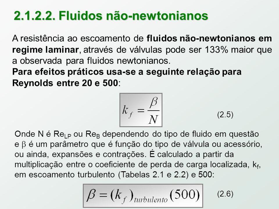 A resistência ao escoamento de fluidos não-newtonianos em regime laminar, através de válvulas pode ser 133% maior que a observada para fluidos newtonianos.