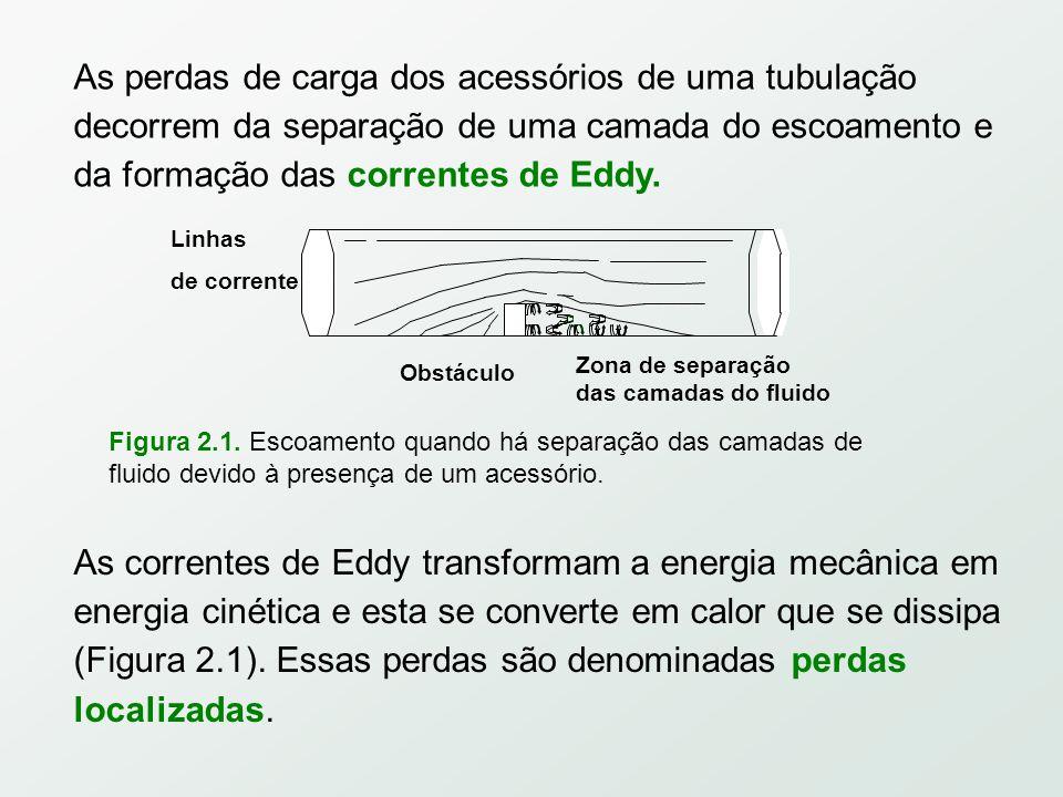Existem dois procedimentos básicos para o cálculo da perda de energia por atrito que ocorre nas válvulas, acessórios e equipamentos na linha de processo: 1.Método do coeficiente de perda de carga localizada (k f ): 2.Método do comprimento equivalente (Leq ou Leq/D):