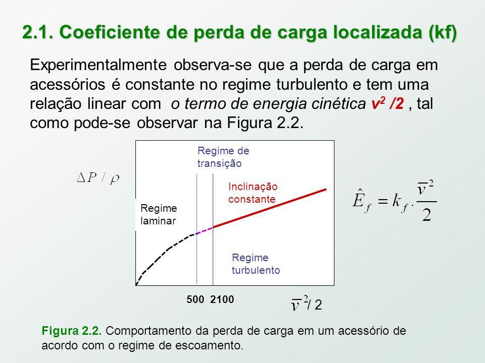 2.1. Coeficiente de perda de carga localizada (kf) Experimentalmente observa-se que a perda de carga em acessórios é constante no regime turbulento e