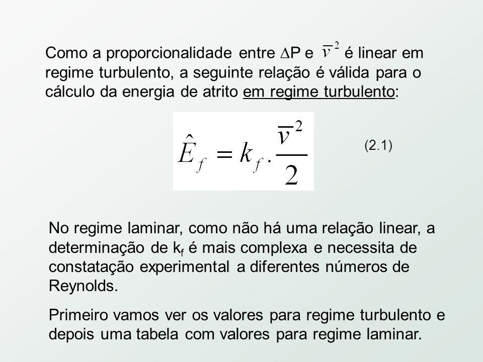 b4) Expansão Total É o caso de entrada em grandes reservatórios.