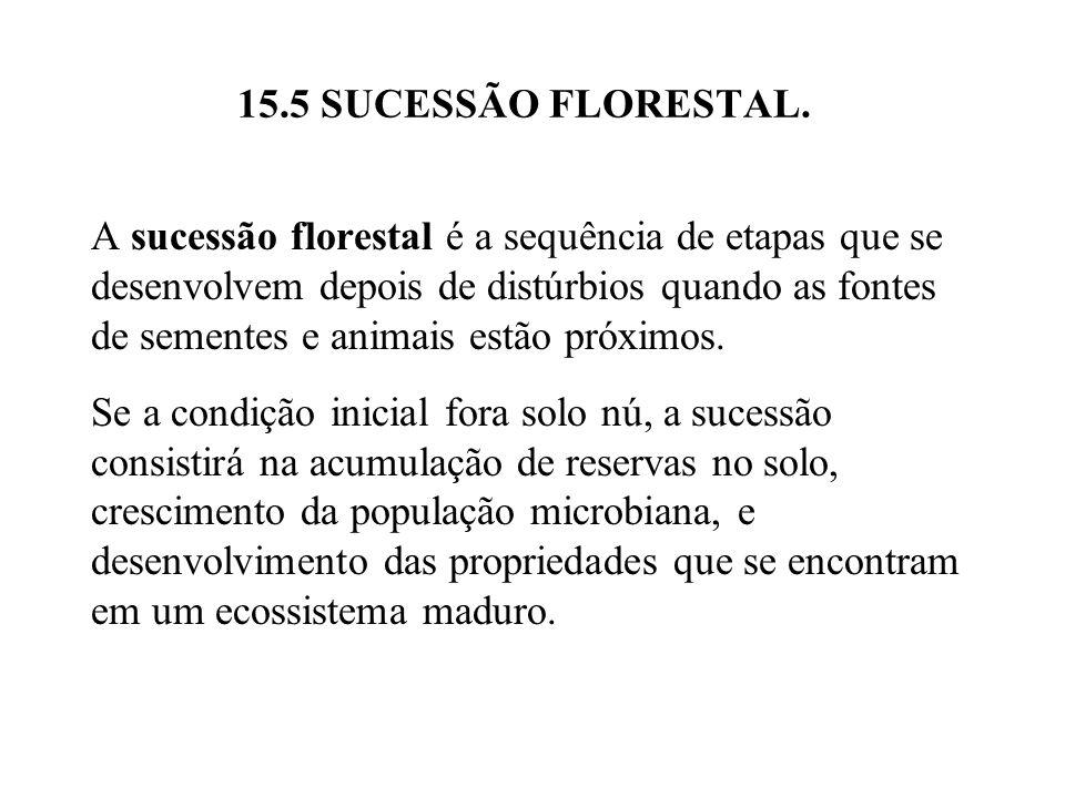 15.5 SUCESSÃO FLORESTAL. A sucessão florestal é a sequência de etapas que se desenvolvem depois de distúrbios quando as fontes de sementes e animais e