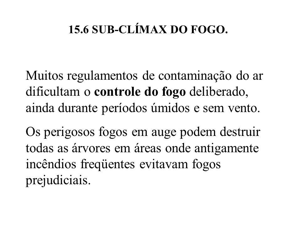15.6 SUB-CLÍMAX DO FOGO. Muitos regulamentos de contaminação do ar dificultam o controle do fogo deliberado, ainda durante períodos úmidos e sem vento