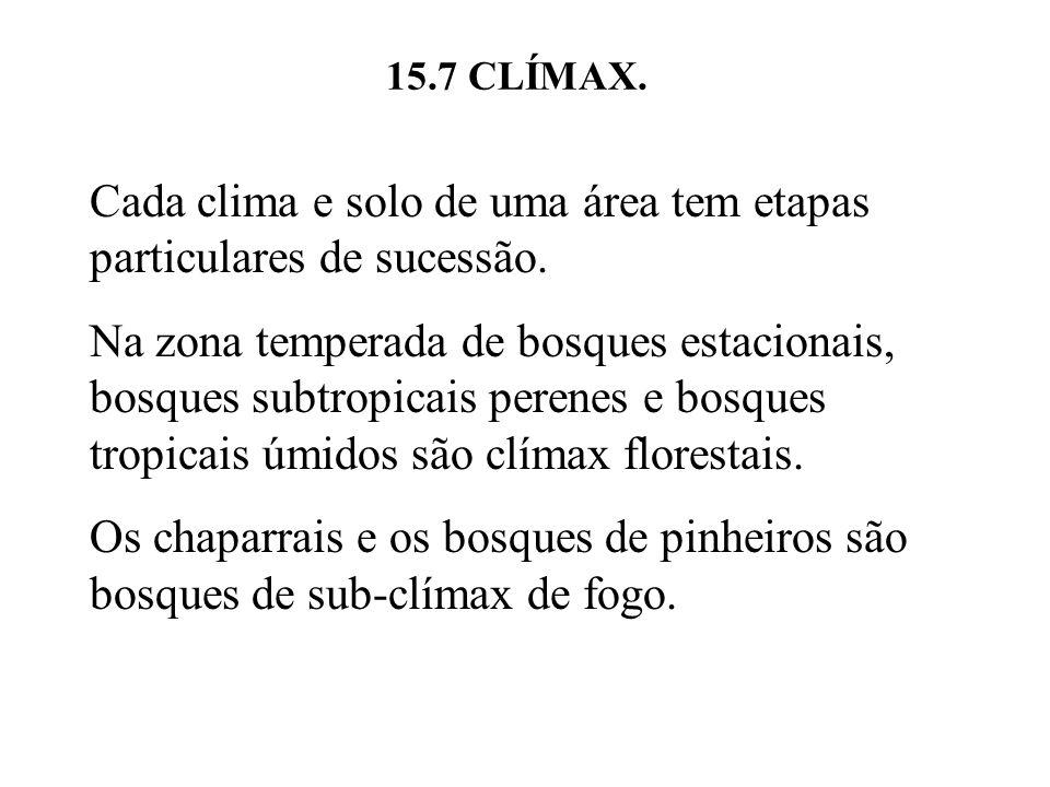 15.7 CLÍMAX. Cada clima e solo de uma área tem etapas particulares de sucessão. Na zona temperada de bosques estacionais, bosques subtropicais perenes