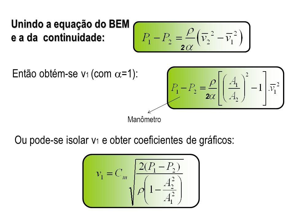 Unindo a equação do BEM e a da continuidade: Então obtém-se v 1 (com  =1): 2 2 Manômetro Ou pode-se isolar v 1 e obter coeficientes de gráficos: