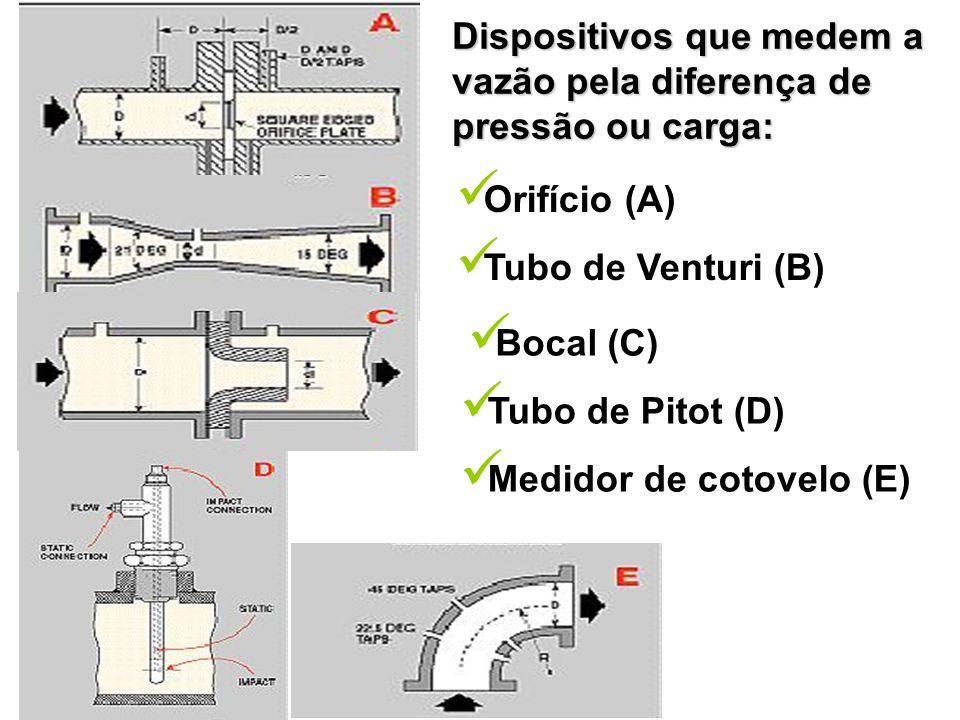 Dispositivos que medem a vazão pela diferença de pressão ou carga: Orifício (A) Tubo de Venturi (B) Bocal (C) Tubo de Pitot (D) Medidor de cotovelo (E