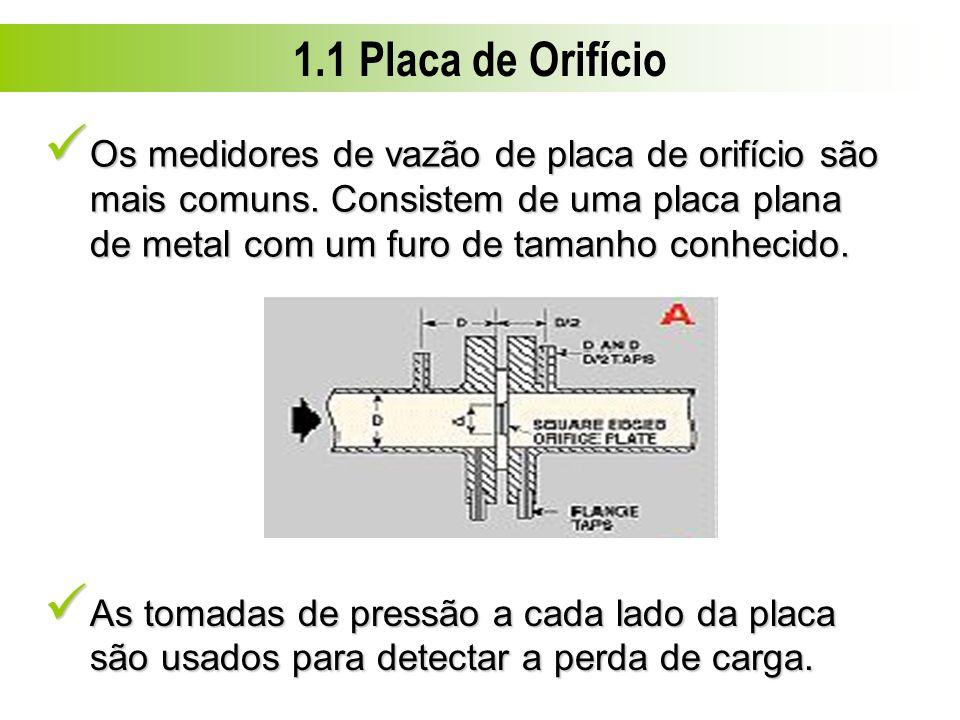 1.1 Placa de Orifício Os medidores de vazão de placa de orifício são mais comuns. Consistem de uma placa plana de metal com um furo de tamanho conheci