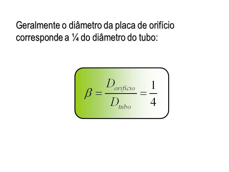 Geralmente o diâmetro da placa de orifício corresponde a ¼ do diâmetro do tubo: