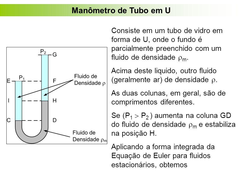 Manômetro de Tubo em U Consiste em um tubo de vidro em forma de U, onde o fundo é parcialmente preenchido com um fluido de densidade  m. Acima deste