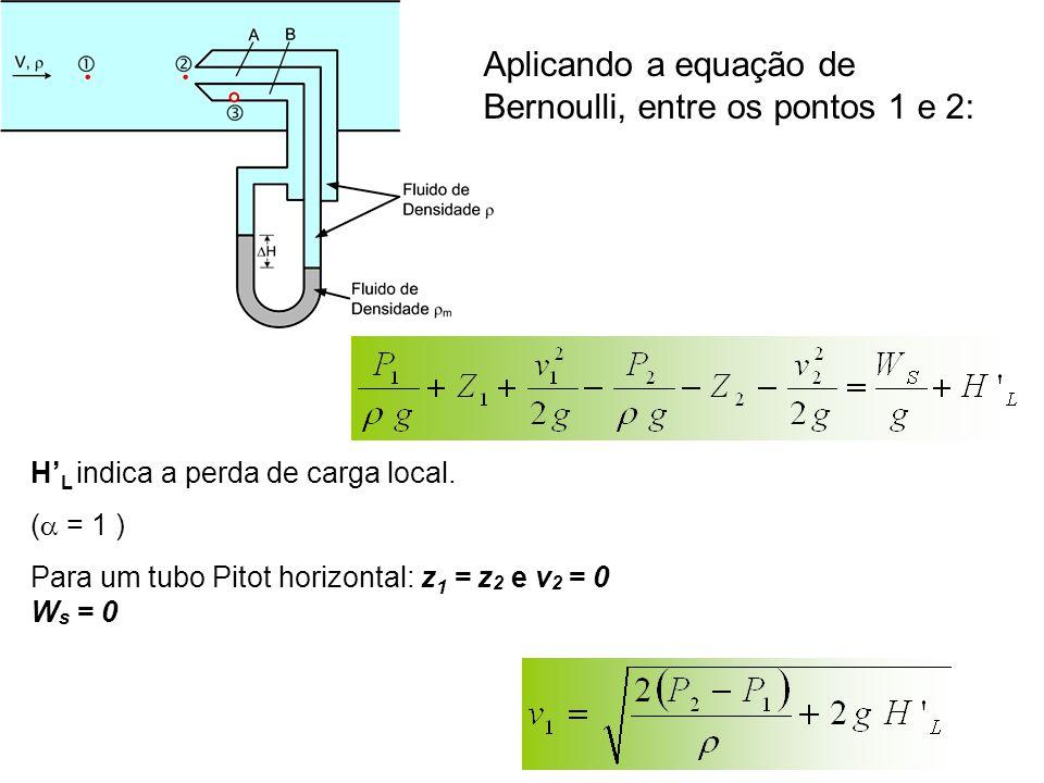 H' L indica a perda de carga local. (  = 1 ) Para um tubo Pitot horizontal: z 1 = z 2 e v 2 = 0 W s = 0 Aplicando a equação de Bernoulli, entre os po