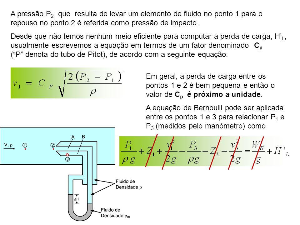 A pressão P 2 que resulta de levar um elemento de fluido no ponto 1 para o repouso no ponto 2 é referida como pressão de impacto. Desde que não temos