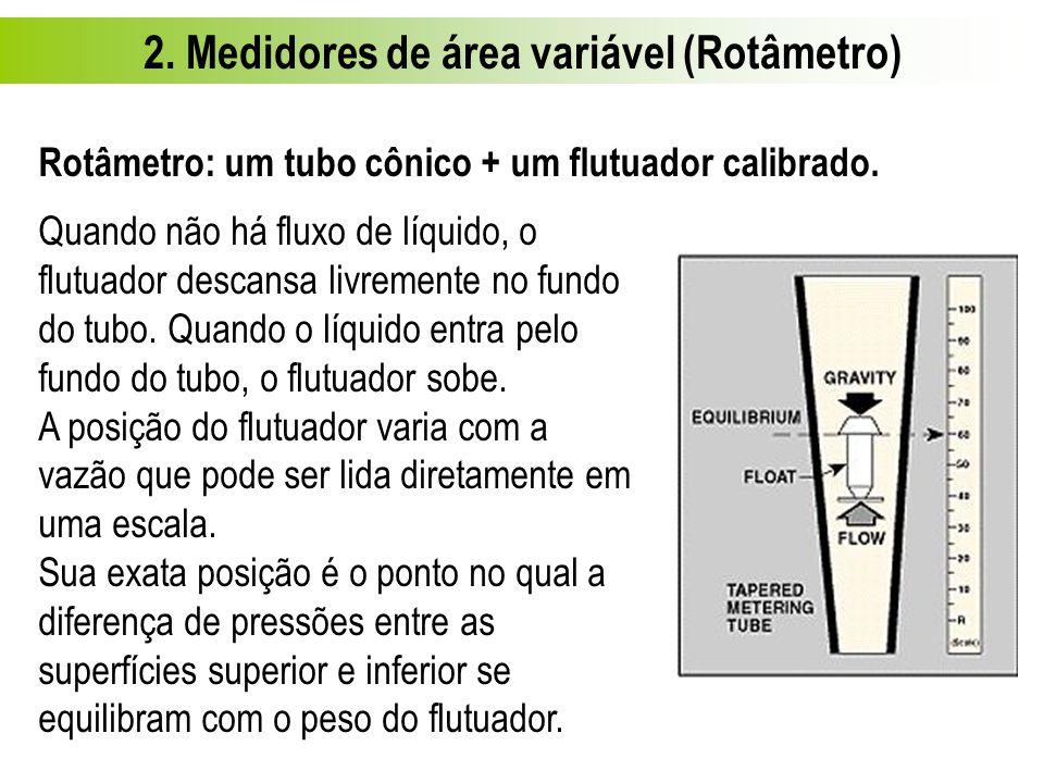 2. Medidores de área variável (Rotâmetro) Rotâmetro: um tubo cônico + um flutuador calibrado. Quando não há fluxo de líquido, o flutuador descansa liv