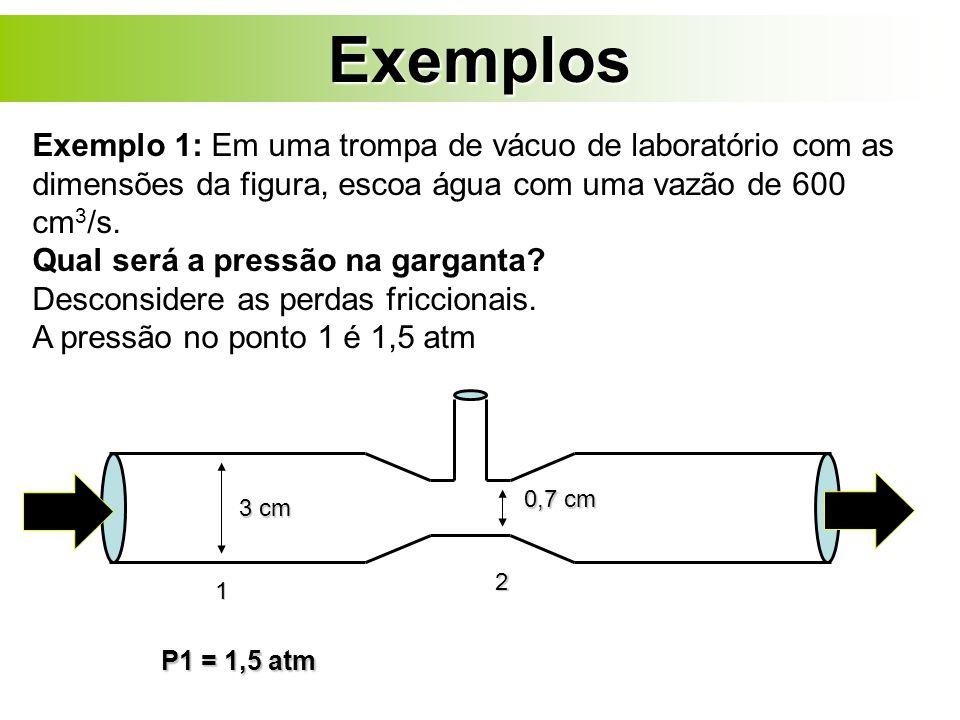 Exemplos Exemplo 1: Em uma trompa de vácuo de laboratório com as dimensões da figura, escoa água com uma vazão de 600 cm 3 /s. Qual será a pressão na