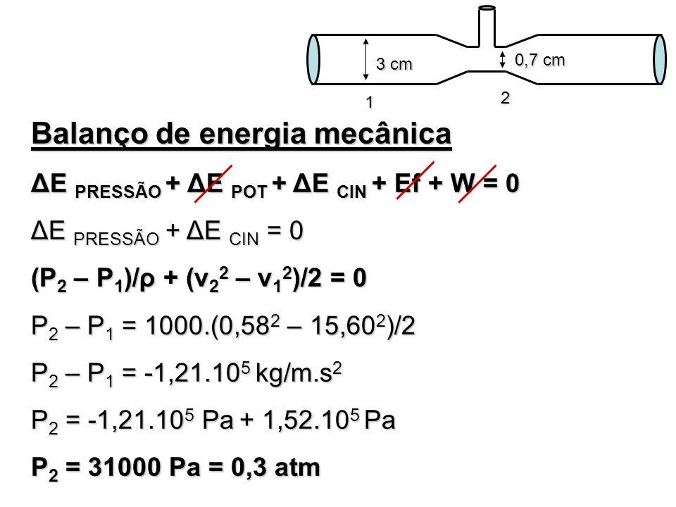 Balanço de energia mecânica ΔE PRESSÃO + ΔE POT + ΔE CIN + Ef + W = 0 ΔE PRESSÃO + ΔE CIN = 0 (P 2 – P 1 )/ρ + (v 2 2 – v 1 2 )/2 = 0 P 2 – P 1 = 1000