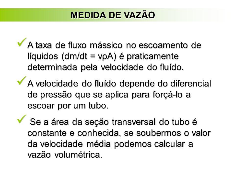 MEDIDA DE VAZÃO A taxa de fluxo mássico no escoamento de líquidos (dm/dt = vρA) é praticamente determinada pela velocidade do fluído. A taxa de fluxo