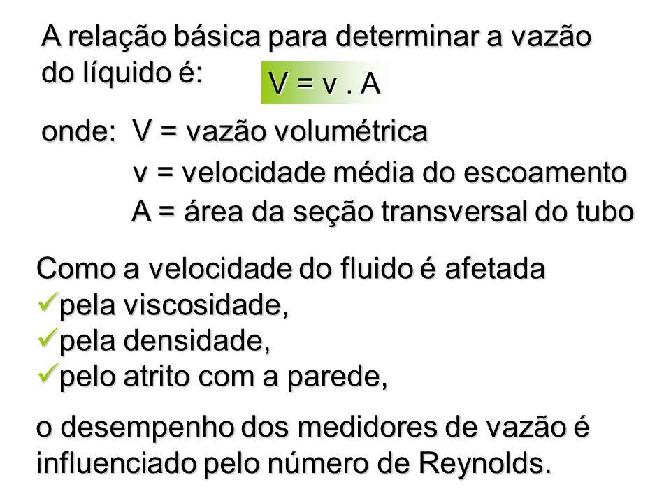 A relação básica para determinar a vazão do líquido é: onde: V = vazão volumétrica v = velocidade média do escoamento v = velocidade média do escoamen