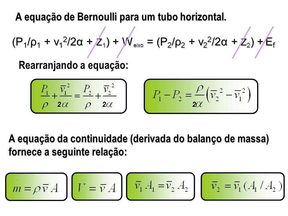 A equação de Bernoulli para um tubo horizontal. Rearranjando a equação: (P 1 /ρ 1 + v 1 2 /2α + Z 1 ) + W eixo = (P 2 /ρ 2 + v 2 2 /2α + Z 2 ) +E f =