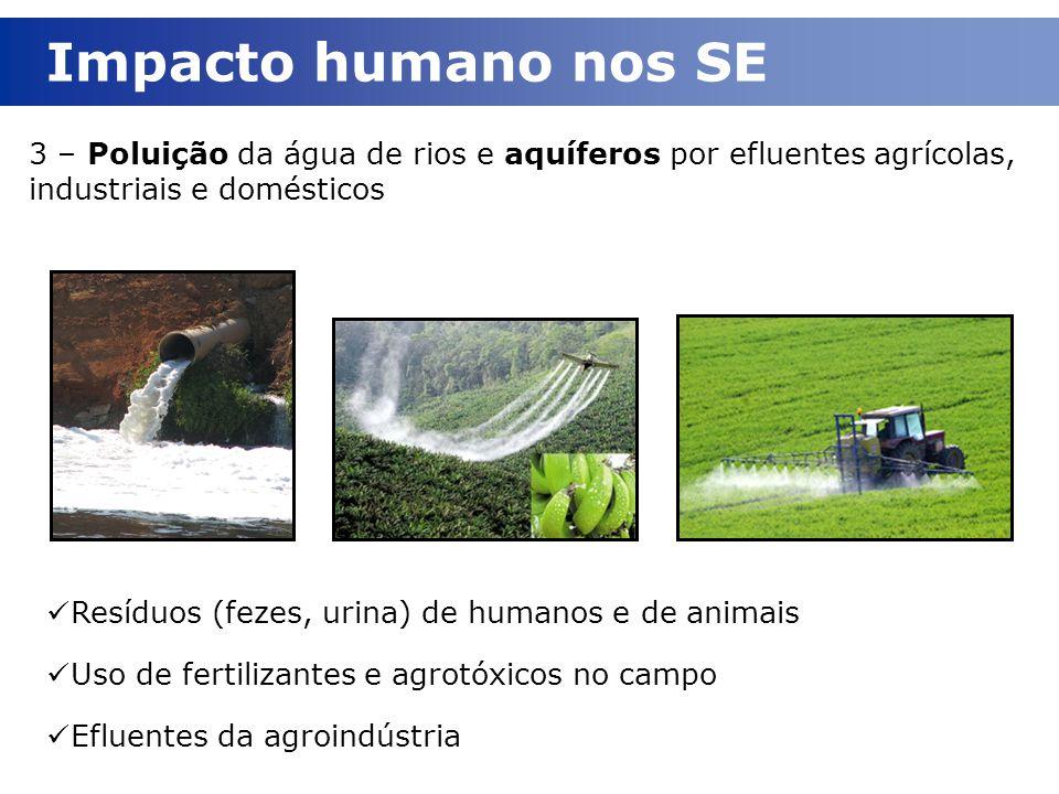 3 – Poluição da água de rios e aquíferos por efluentes agrícolas, industriais e domésticos Impacto humano nos SE Resíduos (fezes, urina) de humanos e