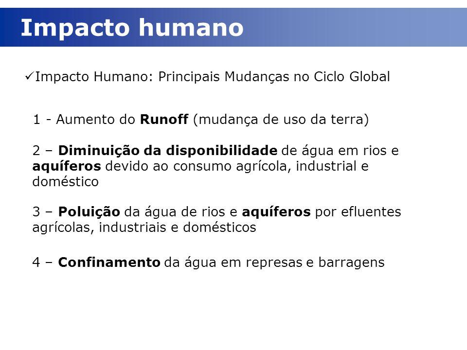 Impacto Humano: Principais Mudanças no Ciclo Global Impacto humano 1 - Aumento do Runoff (mudança de uso da terra) 2 – Diminuição da disponibilidade d