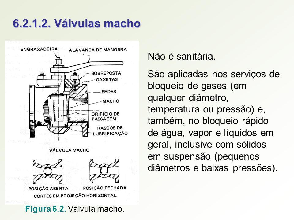 6.2.1.2. Válvulas macho Não é sanitária. São aplicadas nos serviços de bloqueio de gases (em qualquer diâmetro, temperatura ou pressão) e, também, no