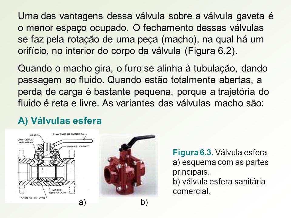 Uma das vantagens dessa válvula sobre a válvula gaveta é o menor espaço ocupado. O fechamento dessas válvulas se faz pela rotação de uma peça (macho),