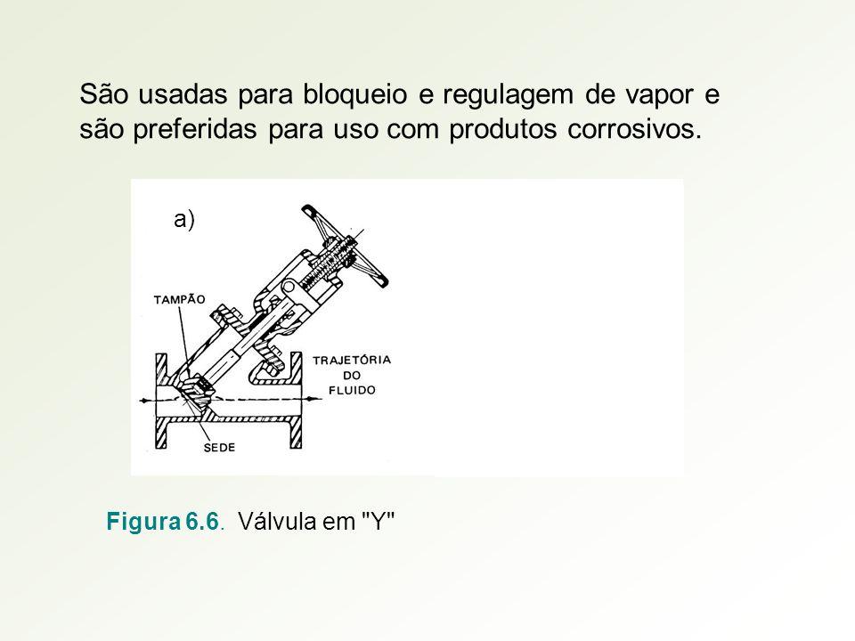 São usadas para bloqueio e regulagem de vapor e são preferidas para uso com produtos corrosivos. Figura 6.6. Válvula em